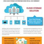 CLoud storage solution